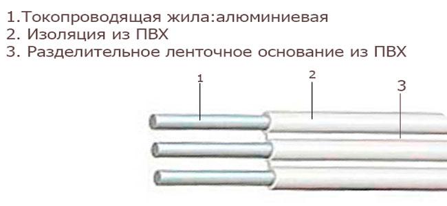 Провод силовой АППВ
