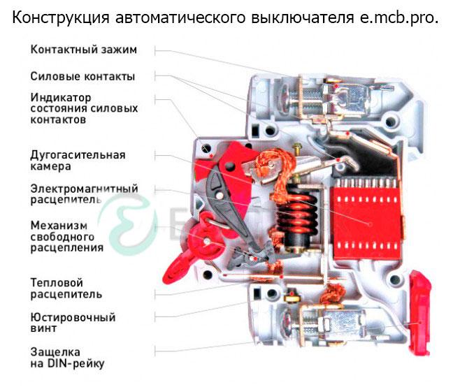 Конструкция-автоматического-выключателя-e.mcb.pro. от Польсько бренда Енекст