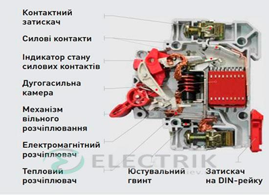 Конструкция Автоматического выключателя e.mcb.stand