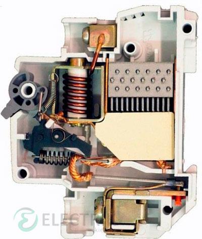 Автоматический-выключатель-Eaton-в-разрезе