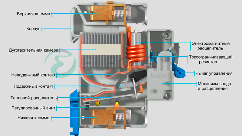 Дифференциальный-автоматический-выключатель-АД12-14-конструкция