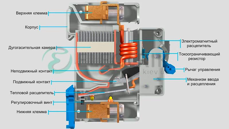 Дифференциальный-автоматический-выключатель-АВДТ-конструкция