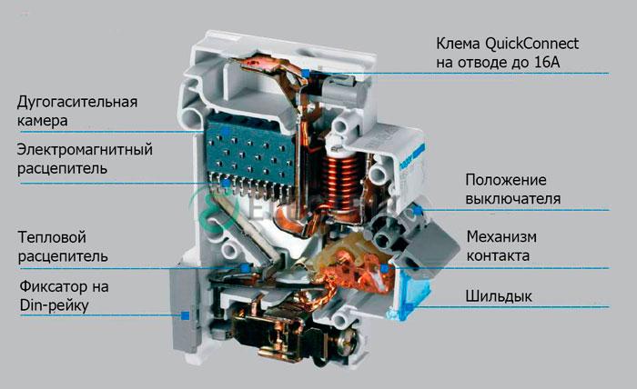 Конструкция-автоматического-выключателя-Hager-в-разрезе