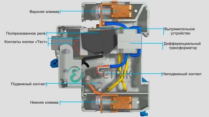 Конструкция и принцып работы дифавтомата