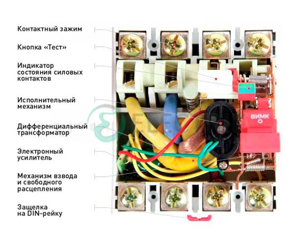 Конструкция устройства защитного отключения (УЗО)
