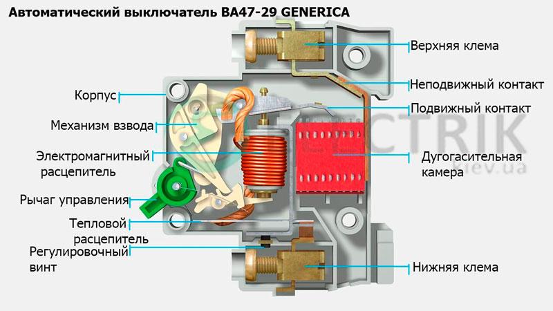 Автоматический выключатель ВА47-29 GENERICA